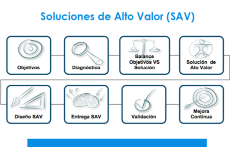 Soluciones-Editoriales-Nueva-460x295